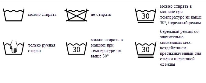 Обозначения для стирки на ярлыках одежды - расшифровка